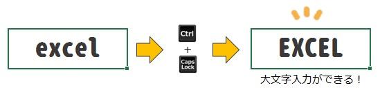 小文字入力を大文字入力にするショートカットキー