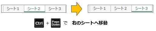 左のシートへ移動するショートカットキー