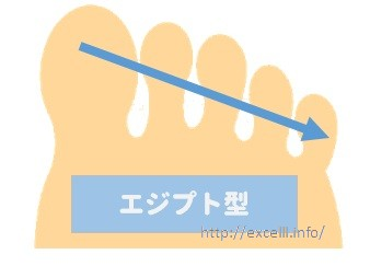 エジプト型の足型