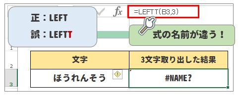 Excel関数leftで左端から文字を抽出する方法