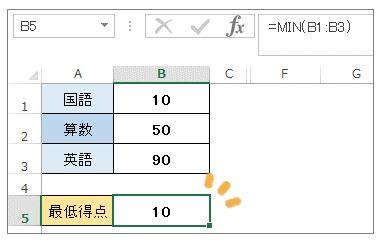 Excel関数MINで最小値を求める方法