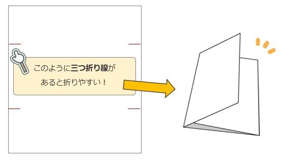 三つ折線を作る方法