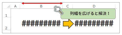 EXCEL(エクセル)関数PHONETICでフリガナを表示させる方法|「###」エラーが出た時の対処法
