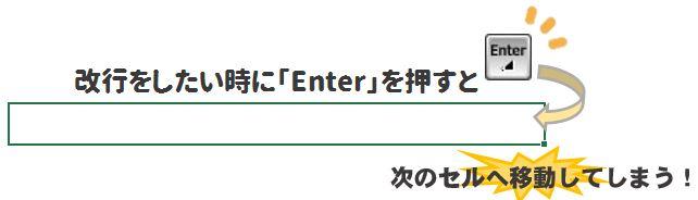 【Excel(エクセル)】セル内で改行の仕方|「Alt」+「Enter」でセル内改行が可能!|改行したい時に「Enter」を押すと次のセルへ移動してしまう!