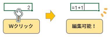 Excel豆知識。Wクリックで編集可能