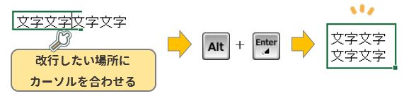 Excel豆知識。簡単に文字列の折り返しをする方法