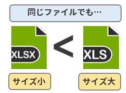 Excel豆知識。中身が同じファイルでも、.xlsxのほうが軽い