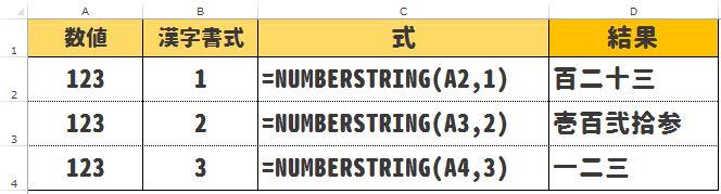 漢字書式一覧表|【Excel(エクセル)関数】NUMBERSTRINGで数字を漢数字に変換する手順|基本から応用まで徹底解説!豆知識やエラー時の対処法もご紹介。