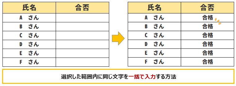 【Excel作業効率UP!】文字を一括で入力する方法|コピペよりも早いCtrl+Enter同 時押しの裏技