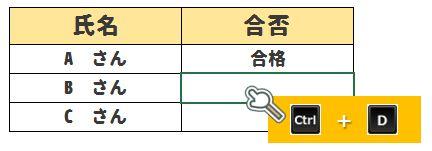 【Excel時短技】上のセルと同じデータを1発で入力する方法|Ctrl+Dのショートカットキーを使いこなすと作業効率UP!