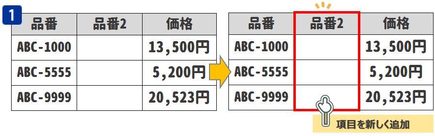 【Excel小技】30秒でできる!文字の位置を指定してセルを分割する方法