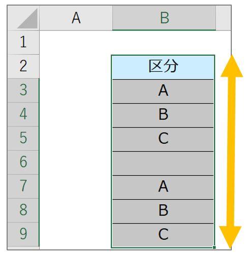 【Excel】フィルタ機能で「空白」を含め表示させる方法|エクセルのフィルターで空白が表示されない理由